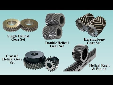 03 Helical Gear Set Types