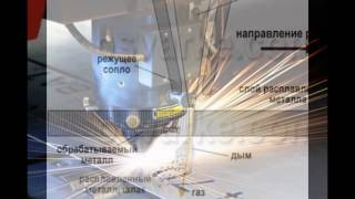 Лазер для резки металла своими руками(, 2016-06-22T16:44:44.000Z)