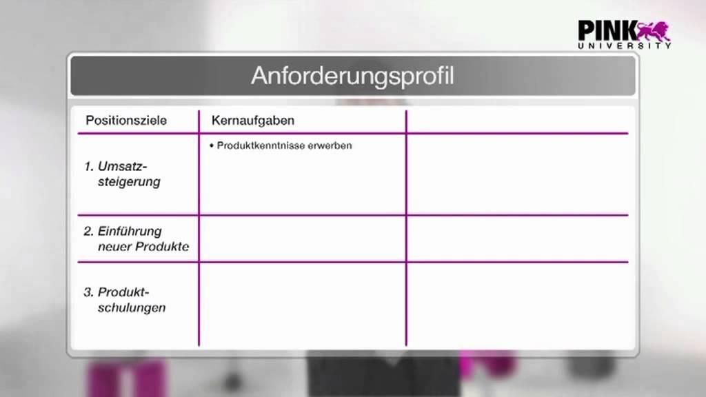 Anforderungsprofil Definition Beispiele Vorgehen Mit Klug Md