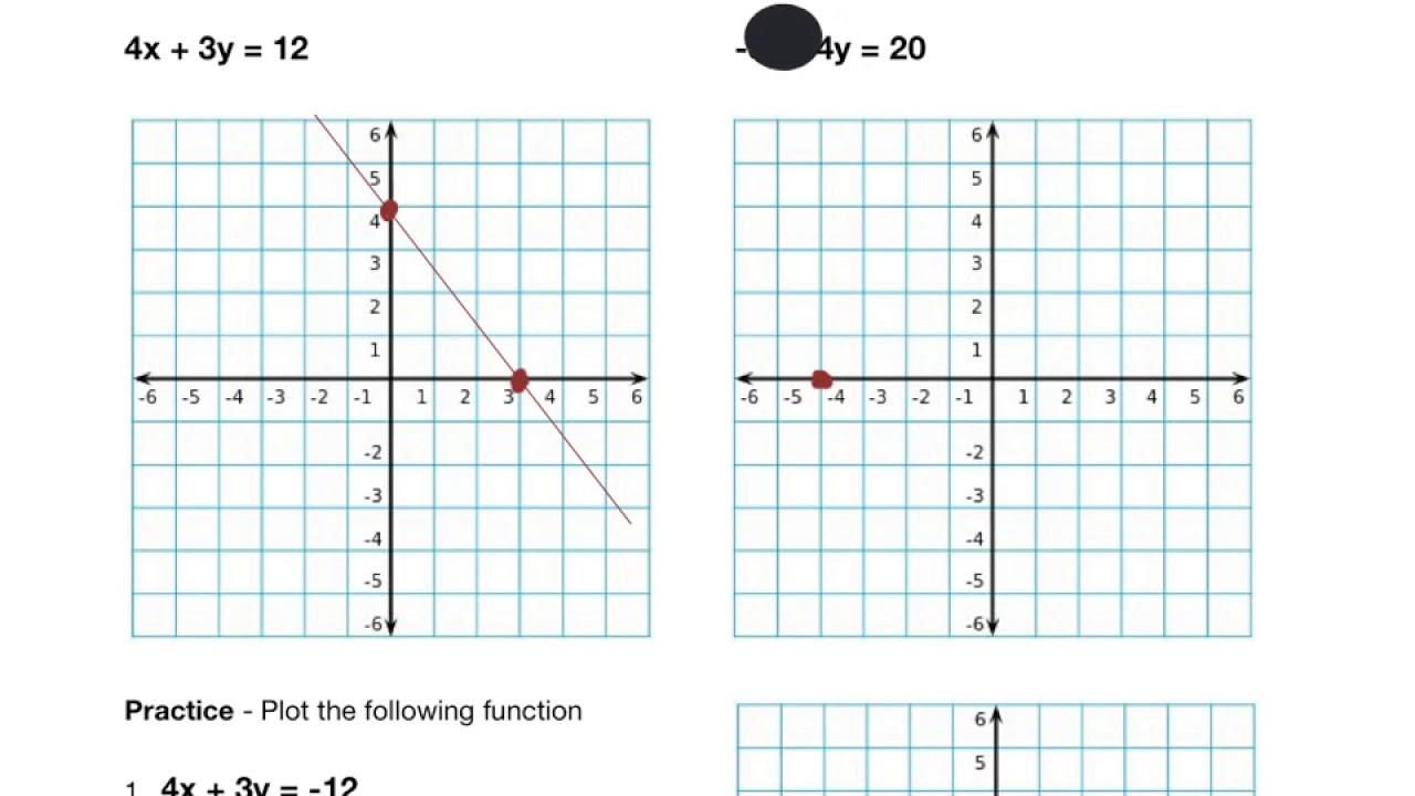 Algebra standard form of linear equation notes youtube algebra standard form of linear equation notes falaconquin
