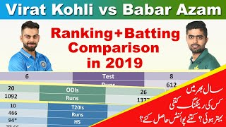 Babar Azam vs Virat Kohli comparison in 2019 | Who gets most rating points  during 2019