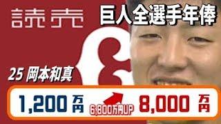 【巨人】年俸ランキング2019 全選手契約更改