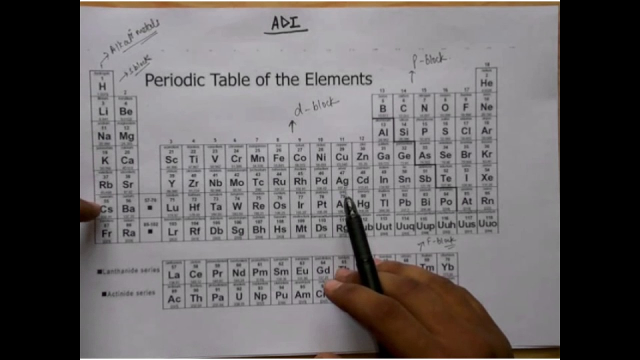 Ssc or hsc board tricks of periodic table part 1 youtube ssc or hsc board tricks of periodic table part 1 urtaz Gallery
