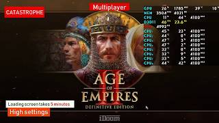 AoE2:DE GTX 1050Ti Benchmark  Low/Mid/High/Ultra + The Misleading Official Recommendation   1080p  