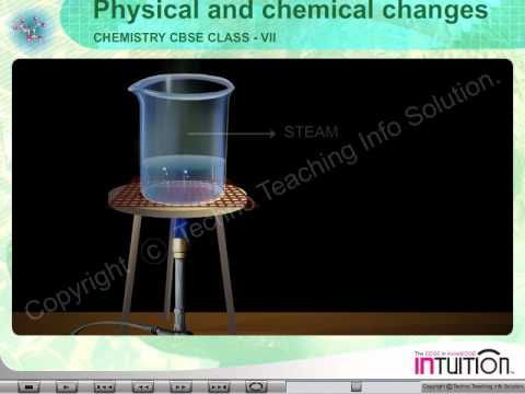 Physical And Chemical Changes 3 Example Of Physical Change