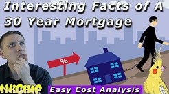 Basic 30 Year Mortgage Early Payoff Analysis - [Microsoft Excel Amortization Template] Included -
