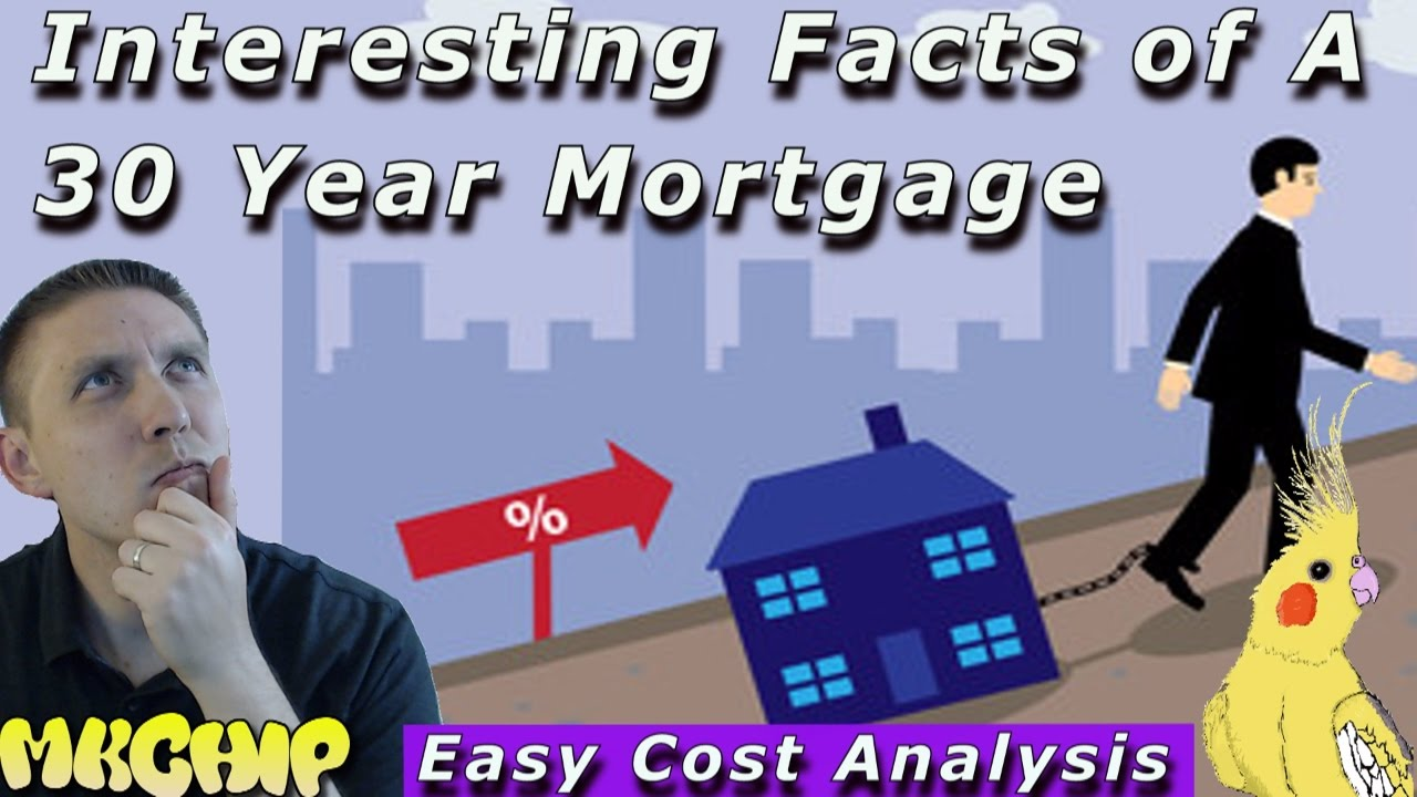 Basic 30 Year Mortgage Early Payoff Analysis - [Microsoft Excel ...