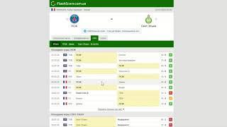 ПСЖ Сент Этьен Прогноз и обзор матч на футбол 24 июля 2020 Кубок Франции Финал
