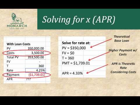 Annual percentage rate (APR) - definition and meaning - Market ...