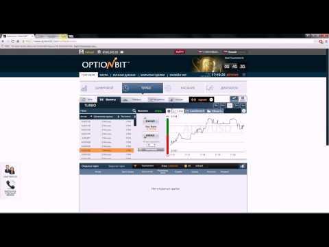 Торговля бинарными опционами c помощью индикатора перекупленности видео
