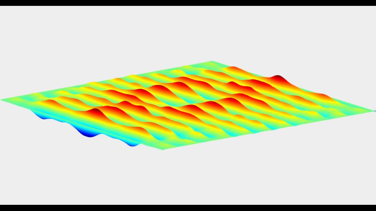 Finite-difference Time-domain Method for 2D Wave Propagation