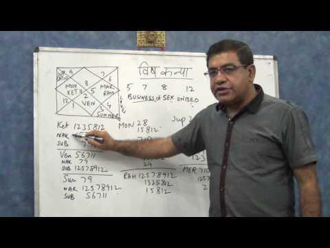 Vish Kanya - Vish Yoga - Astrology - Umang Taneja