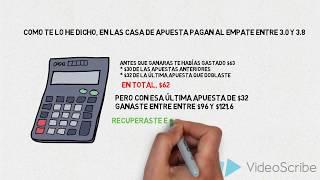 CÓMO GANAR EN UNA APUESTA DEPORTIVA/ TRUCO FÁCIL Y EFECTIVO
