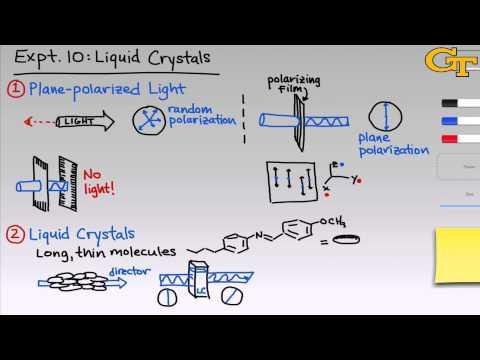 Liquid Crystals | Intro & Theory
