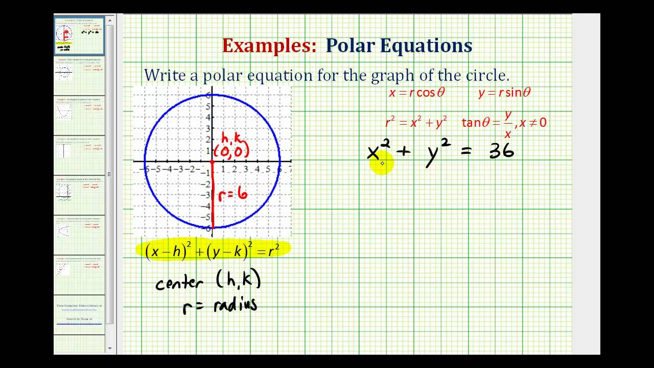 Ex: Find The Polar Equation Of A Circle With Center At The Origin