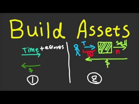 Why and How to Build Assets? - Assets That Make Money and Ge