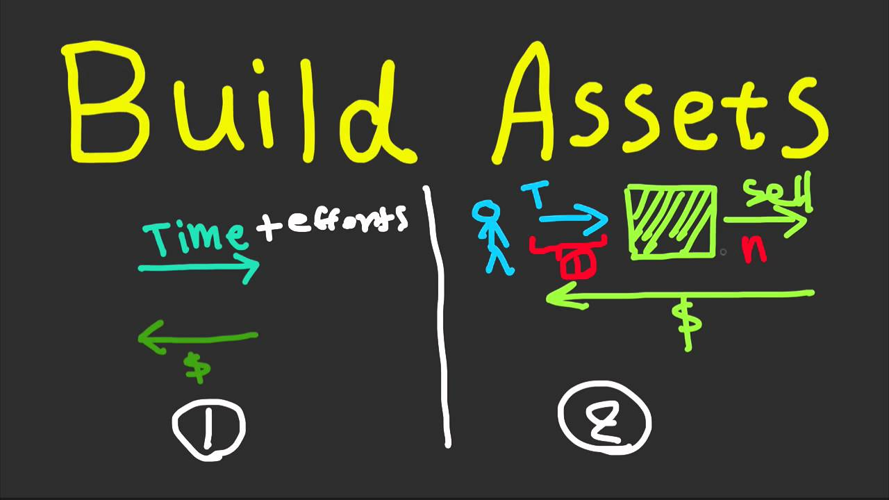 Why and How to Build Assets  Assets That Make Money and