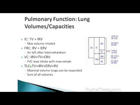 Pulmonary Medical and Diagnostic Procedures: What Do They Mean for the PT?