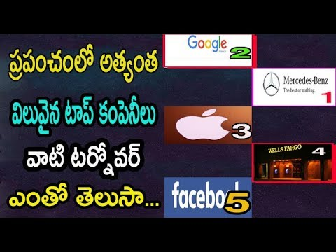 Most Valuable Brands In World | Top 10 Companies In World | Most valuable brands in world till 2018