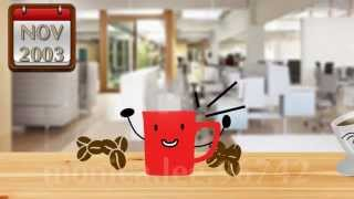 The Advent of NESCAFE CAFE Việt - Change Management assignment