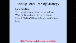 Backup Forex Trading Strategy