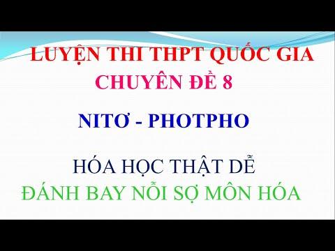 Chuyên đề 8. Nitơ - photpho - Luyện thi THPT quốc gia