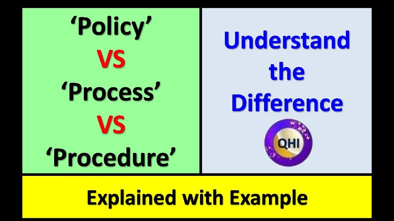 Policy, Process and Procedure – Difference Explained