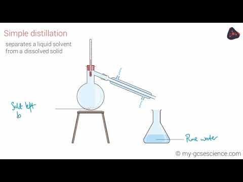GCSE Chemistry Separation techniques (OCR 9-1)