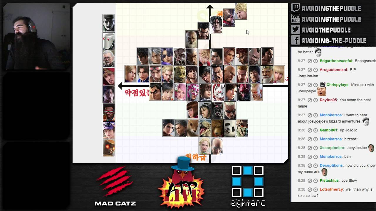 Atp Live Episode 62 Ttt2 Tier List Youtube