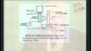 Mod-01 Lec-20 Advanced Machining Processes