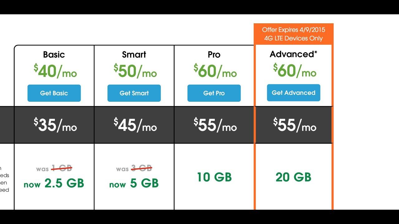 Cricket wireless customer service - Cricket Wireless Customer Service 51