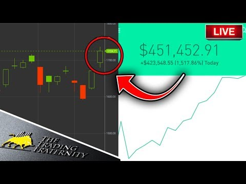 Day Trading Live, Stock Market News & Stocks To Trade NOW! Amazon Earnings  & Bad China Data (PMI)