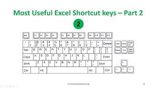 Most Useful Excel Shortcuts keys - Part 2 | Excel Shortcuts | Hindi