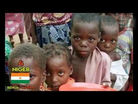 5 Negara Paling Miskin Di Dunia #Kupikupifakta