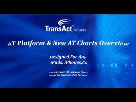 AT Trading Platform & New AT Charts Overview   TransAct Futures