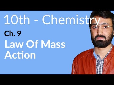 10th Class Chemistry ch 9,Law of Mass Action -Chemistry Chapter 9 Chemical Equilibrium