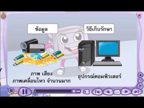 สื่อการเรียนรู้วิชาคอมพิวเตอร์  ชั้น ป.1 เรื่อง การเก็บรักษาข้อมูล