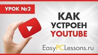 Как устроен YouTube