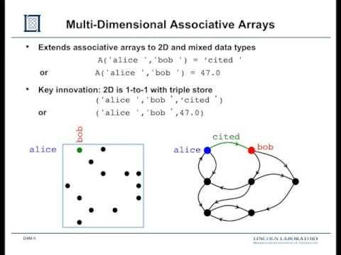 2. Group Theory