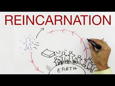 REINCARNATION explained by Hans Wilhelm