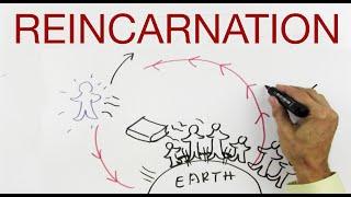 REINCARNATION explained by Hans Wilhelm