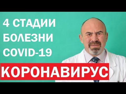⚠️ КОРОНАВИРУС  ЧЕТЫРЕ СТАДИИ COVID 19 | Игорь Цаленчук о стадиях развития коронавируса