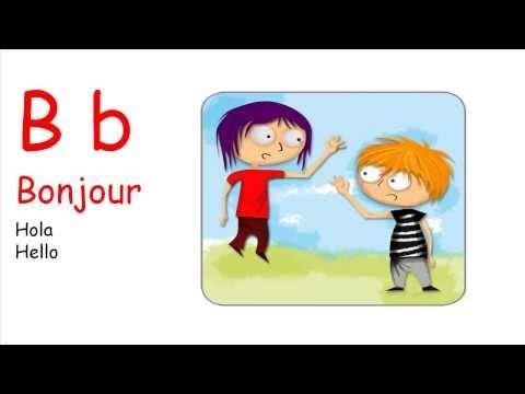 Pronunciacion en Frances 1 Abecedario en Frances