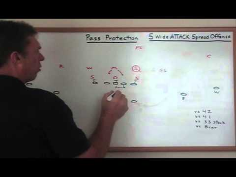 Pass Protection vs 33 Stack Front with Coach Bill Renner