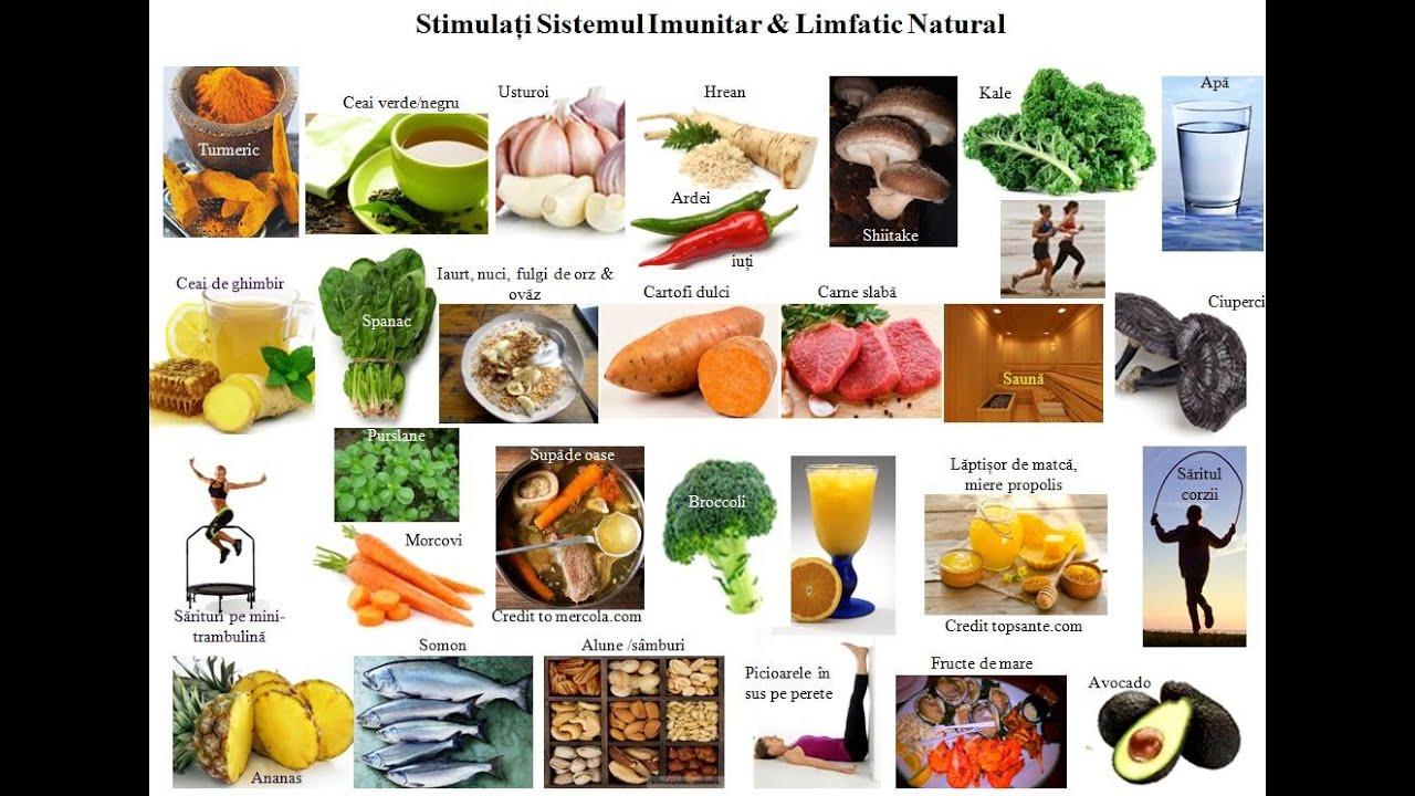 alimente bune pentru sistemul limfatic