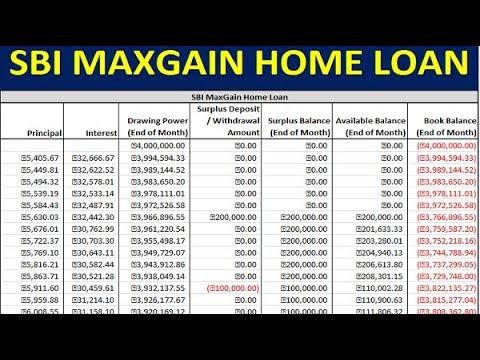 SBI MaxGain Home Loan | SBI Home Loan In HINDI