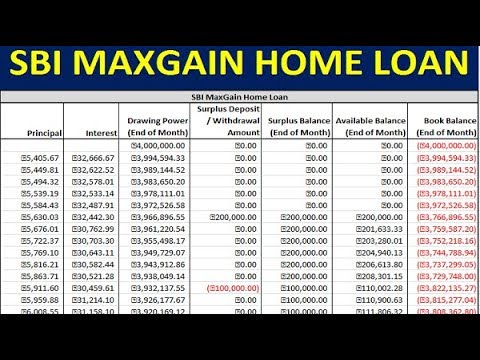 SBI MaxGain Home loan | SBI Home Loan