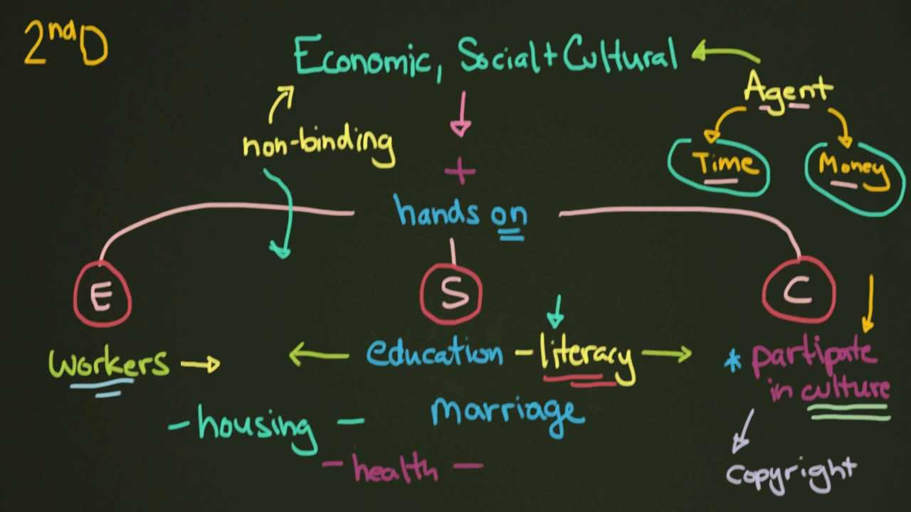 social cultural and economic context of Socioeconomics is the social science that studies how economic activity affects  and is shaped by social processes in general it analyzes how societies progress,  stagnate, or regress because of their local or regional economy, or the global  economy societies are divided into 3 groups: social, cultural and economic   murphy, 2001, social economics: market behavior in a social environment.