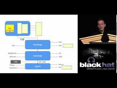 Blackhat 2012: Hardware Backdooring