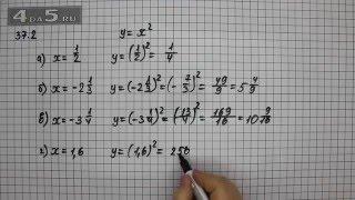 Упражнение 37.2. Алгебра 7 класс Мордкович А.Г.